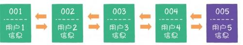用户信息02.jpg