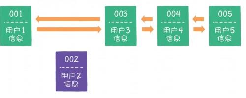用户信息03.jpg
