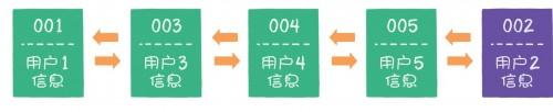 用户信息04.jpg