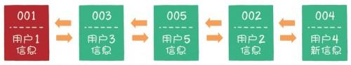用户信息07.jpg