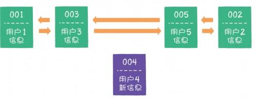 用户信息05.jpg